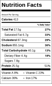 Nutrition Facts - Crab, Okra, and Gouda Flatbread