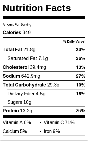Nutrition Facts for Corn and Okra Maque Choux