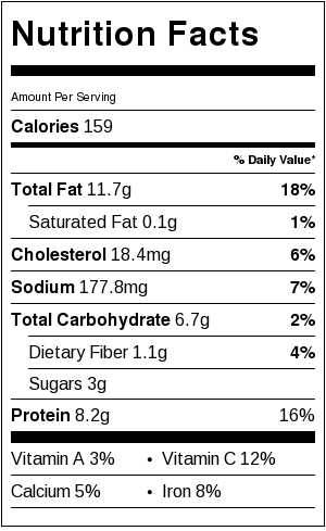 Cucumber Tuna Salad Bites Nutrition Facts