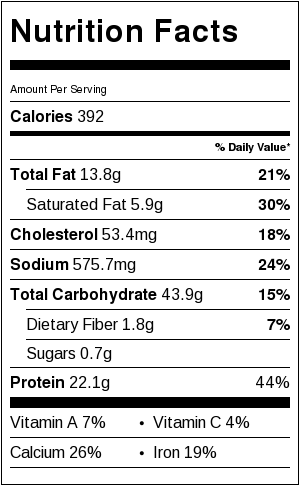Baked Reuben Egg Rolls Nutrition Facts