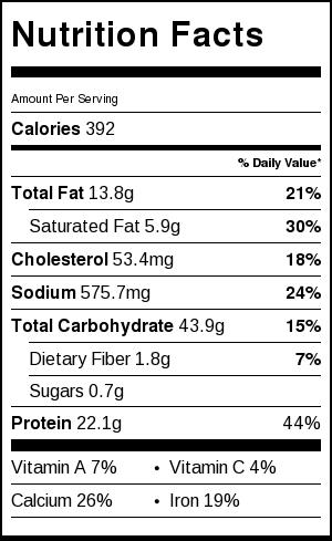 Baked Reuben Egg Rolls Nutrition Facts