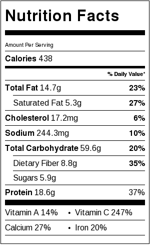 Brussels, Spring Onion and Orcchiette Nutrition Facts