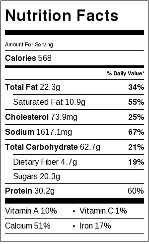 Honey Ham, Gouda, and Apple Quesadillas Nutrition Facts