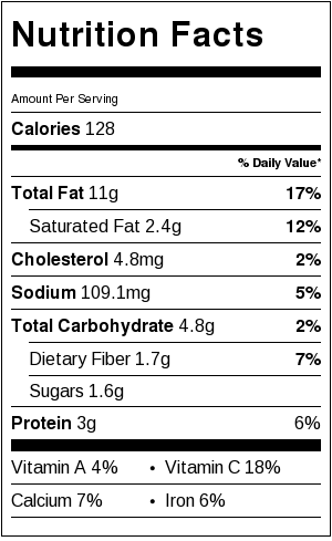 Sweet Pea Crostini Nutrition Facts