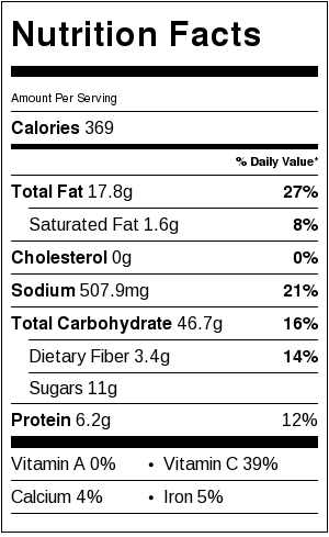 Strawberry Poppy Seed Couscous Salad Nutrition Facts